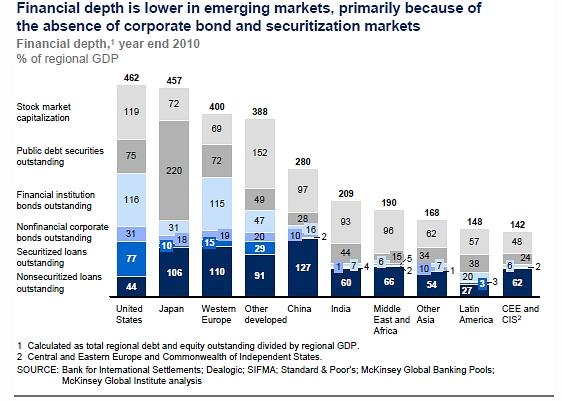 Мирового финансового рынка