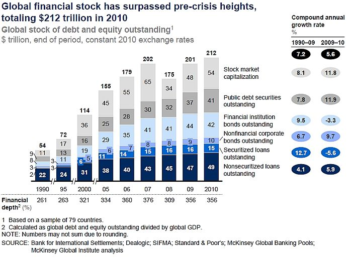 Мировой финансовый рынок курсовая
