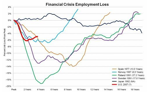 an analysis of the 2008s global financial crisis for ordinary americans We were recently made an analysis of the 2008s global financial crisis for ordinary americans aware of certain remarks about the cassiopaeans made by the.